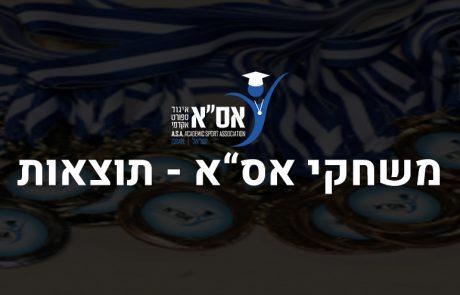 """משחקי אס""""א 2019 – טבלת משחקים ותוצאות"""